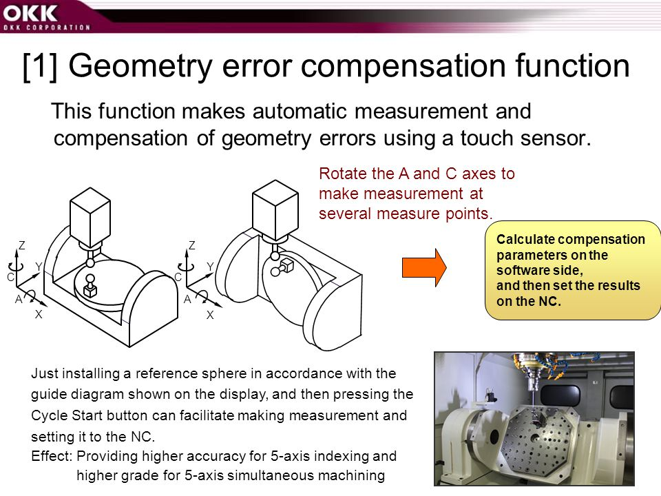 [1] Geometry error compensation function